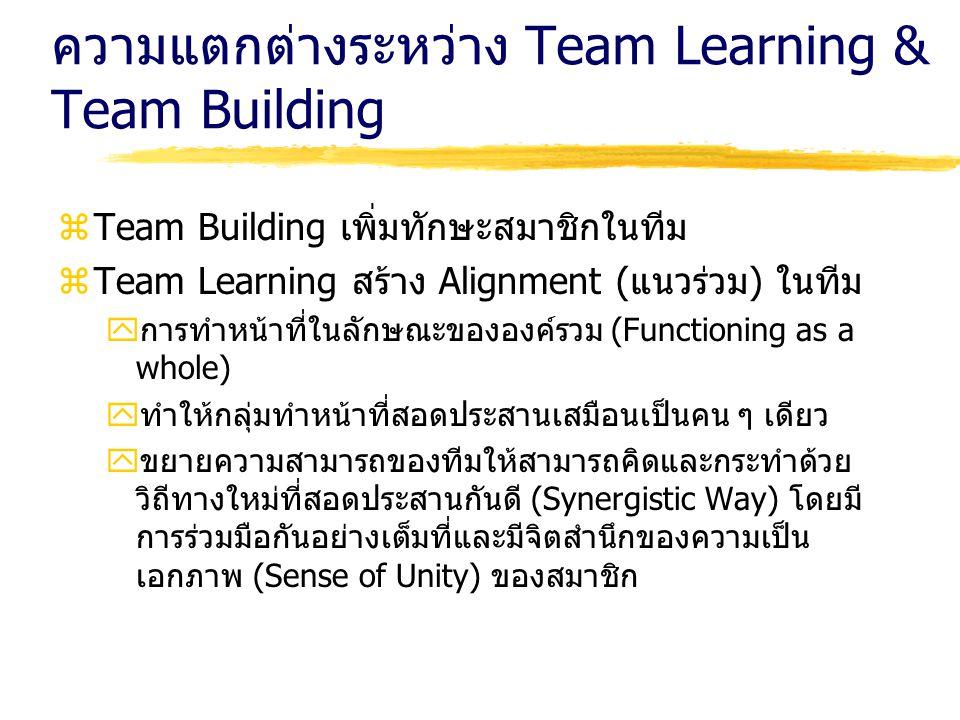 ความแตกต่างระหว่าง Team Learning & Team Building
