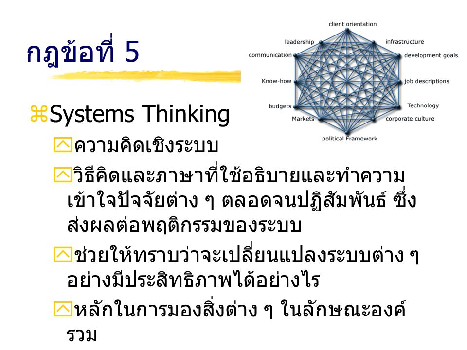 กฎข้อที่ 5 Systems Thinking ความคิดเชิงระบบ