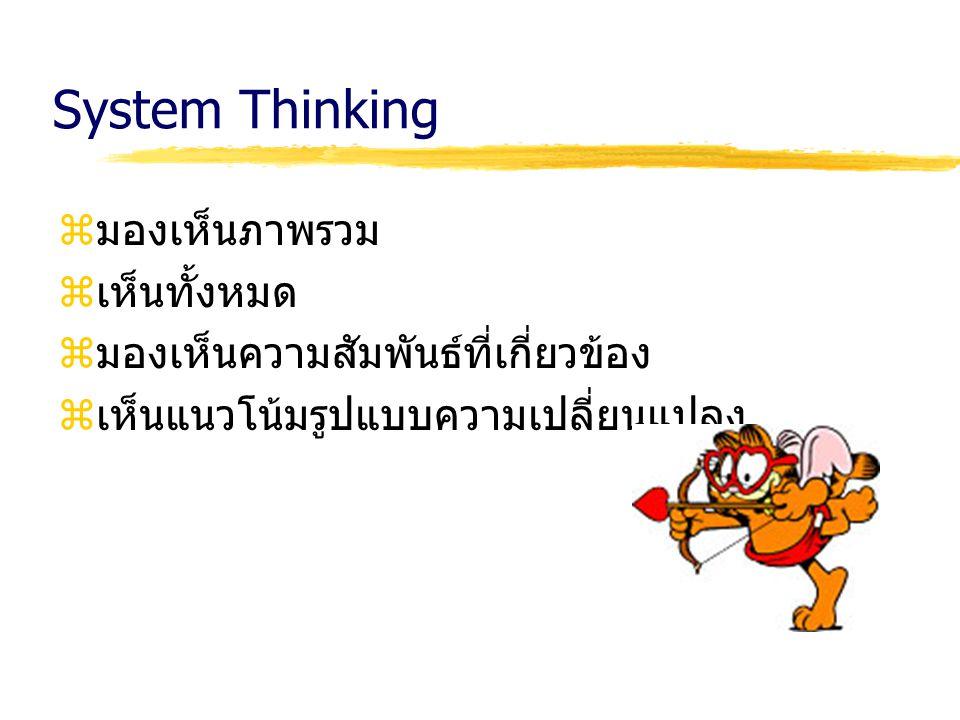 System Thinking มองเห็นภาพรวม เห็นทั้งหมด