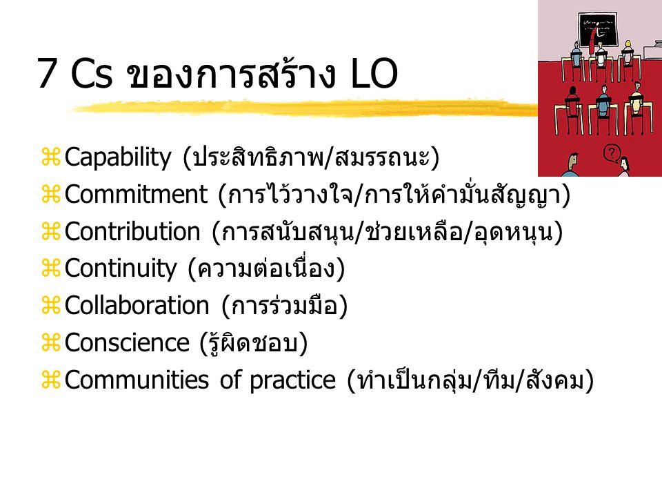 7 Cs ของการสร้าง LO Capability (ประสิทธิภาพ/สมรรถนะ)
