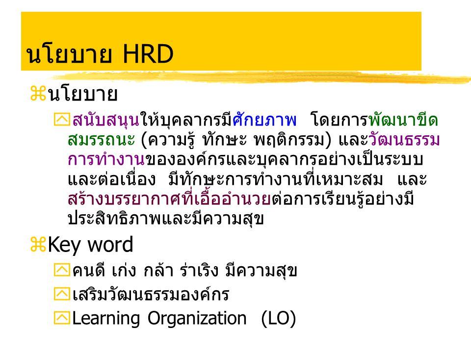 นโยบาย HRD นโยบาย Key word