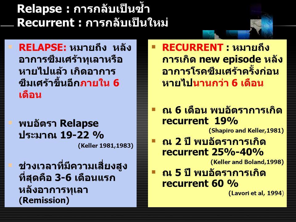Relapse : การกลับเป็นซ้ำ Recurrent : การกลับเป็นใหม่