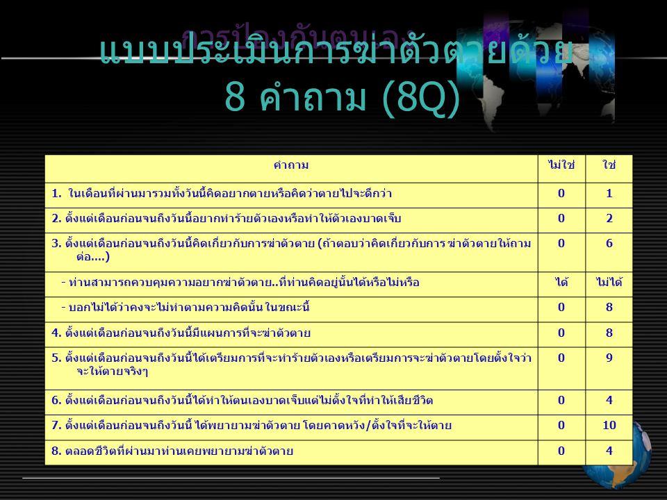 แบบประเมินการฆ่าตัวตายด้วย 8 คำถาม (8Q)