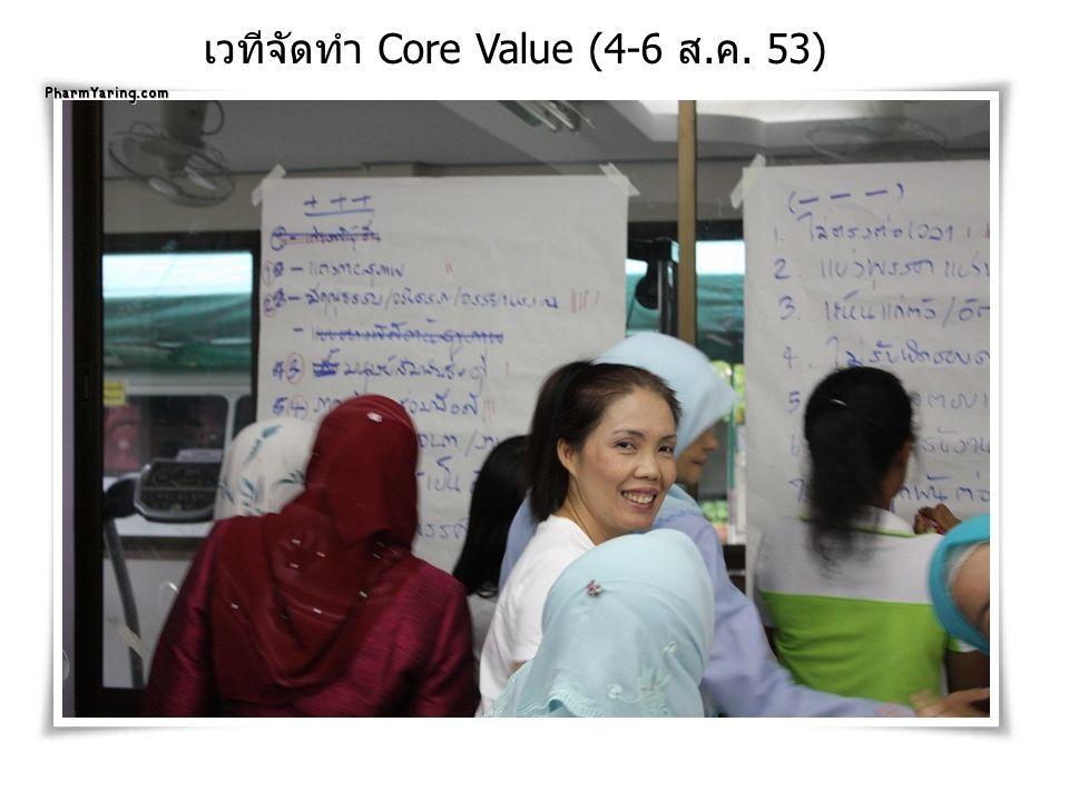 เวทีจัดทำ Core Value (4-6 ส.ค. 53)