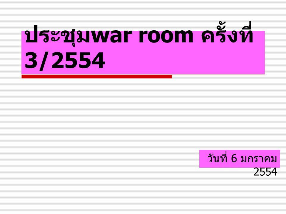 ประชุมwar room ครั้งที่ 3/2554