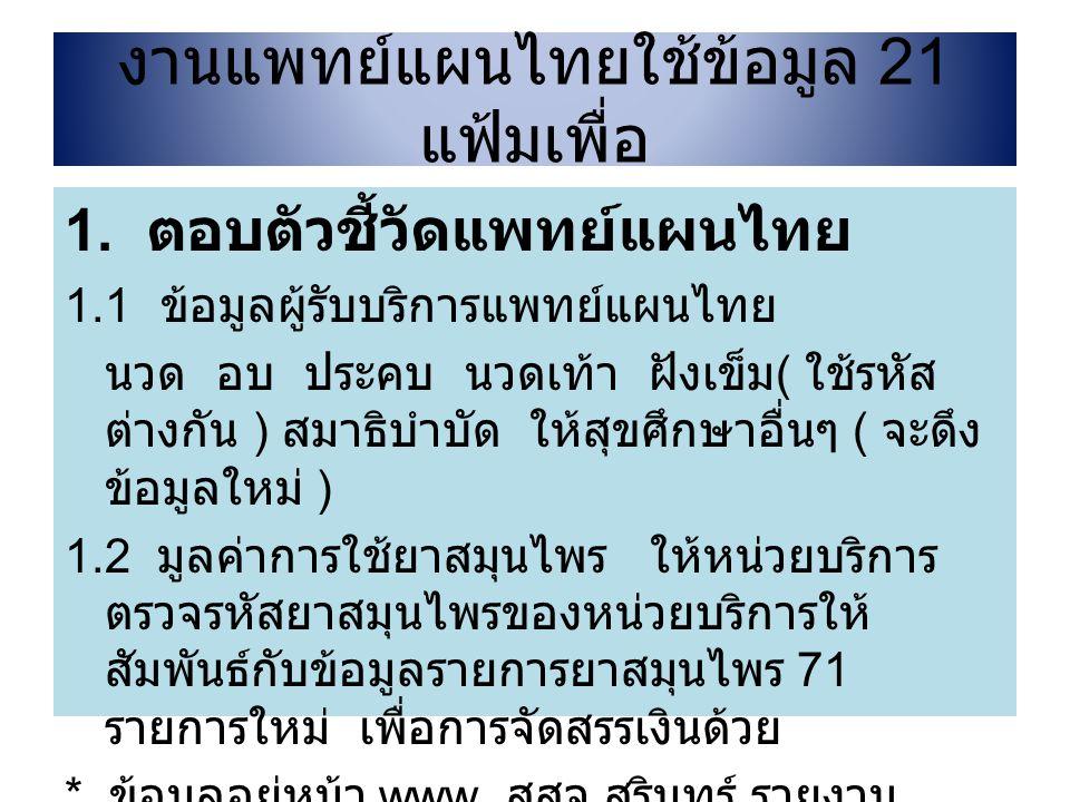 งานแพทย์แผนไทยใช้ข้อมูล 21 แฟ้มเพื่อ