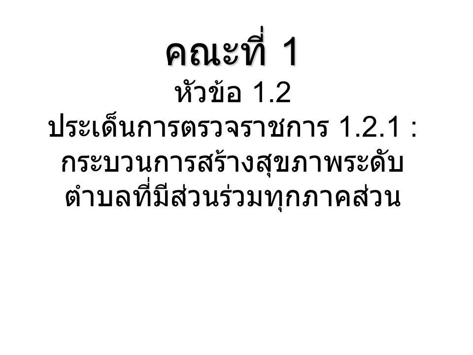 คณะที่ 1 หัวข้อ 1. 2 ประเด็นการตรวจราชการ 1. 2