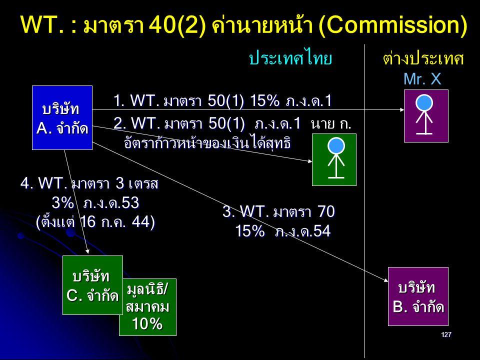 WT. : มาตรา 40(2) ค่านายหน้า (Commission)