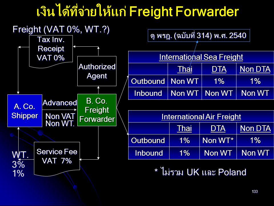 เงินได้ที่จ่ายให้แก่ Freight Forwarder