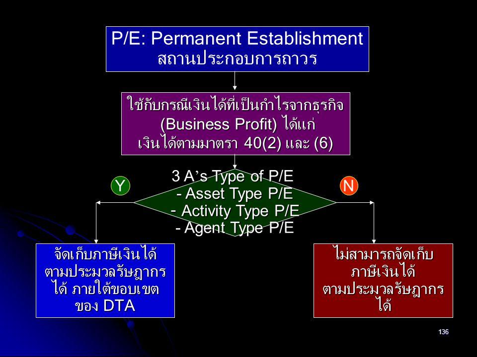P/E: Permanent Establishment สถานประกอบการถาวร