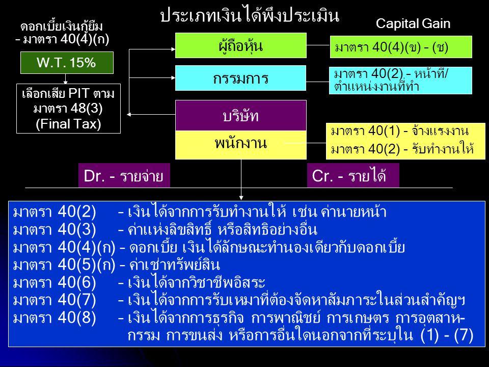 เลือกเสีย PIT ตามมาตรา 48(3)
