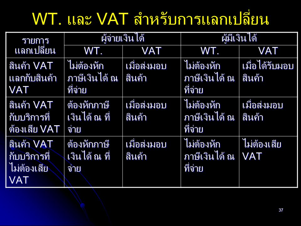 WT. และ VAT สำหรับการแลกเปลี่ยน