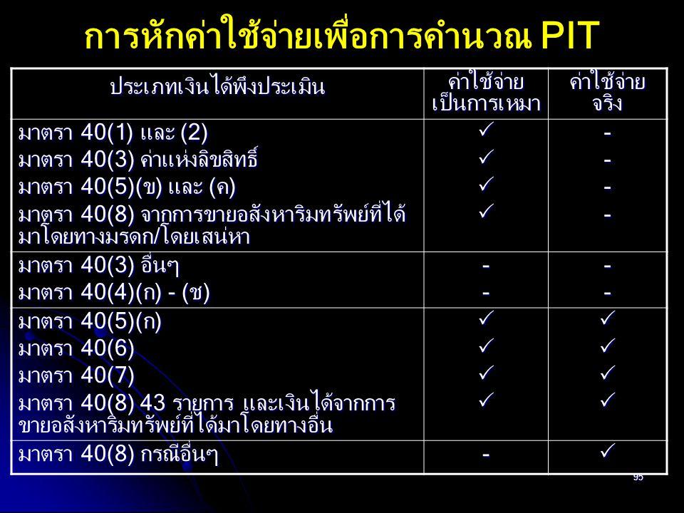 การหักค่าใช้จ่ายเพื่อการคำนวณ PIT