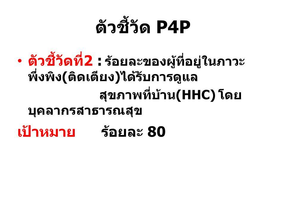 ตัวชี้วัด P4P ตัวชี้วัดที่2 : ร้อยละของผู้ที่อยู่ในภาวะพึ่งพิง(ติดเตียง)ได้รับการดูแล. สุขภาพที่บ้าน(HHC) โดยบุคลากรสาธารณสุข.