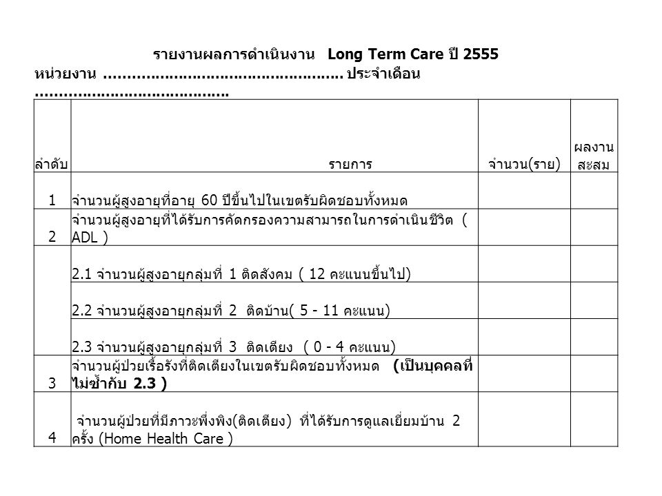 รายงานผลการดำเนินงาน Long Term Care ปี 2555