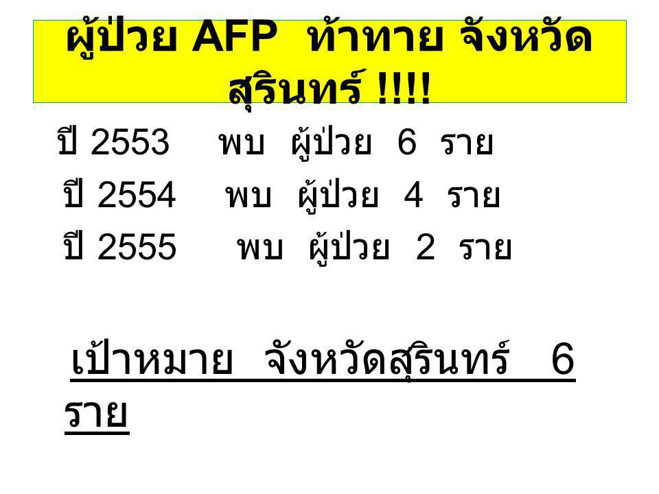 ผู้ป่วย AFP ท้าทาย จังหวัดสุรินทร์ !!!!