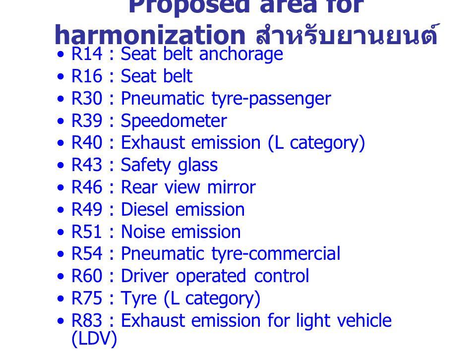 Proposed area for harmonization สำหรับยานยนต์
