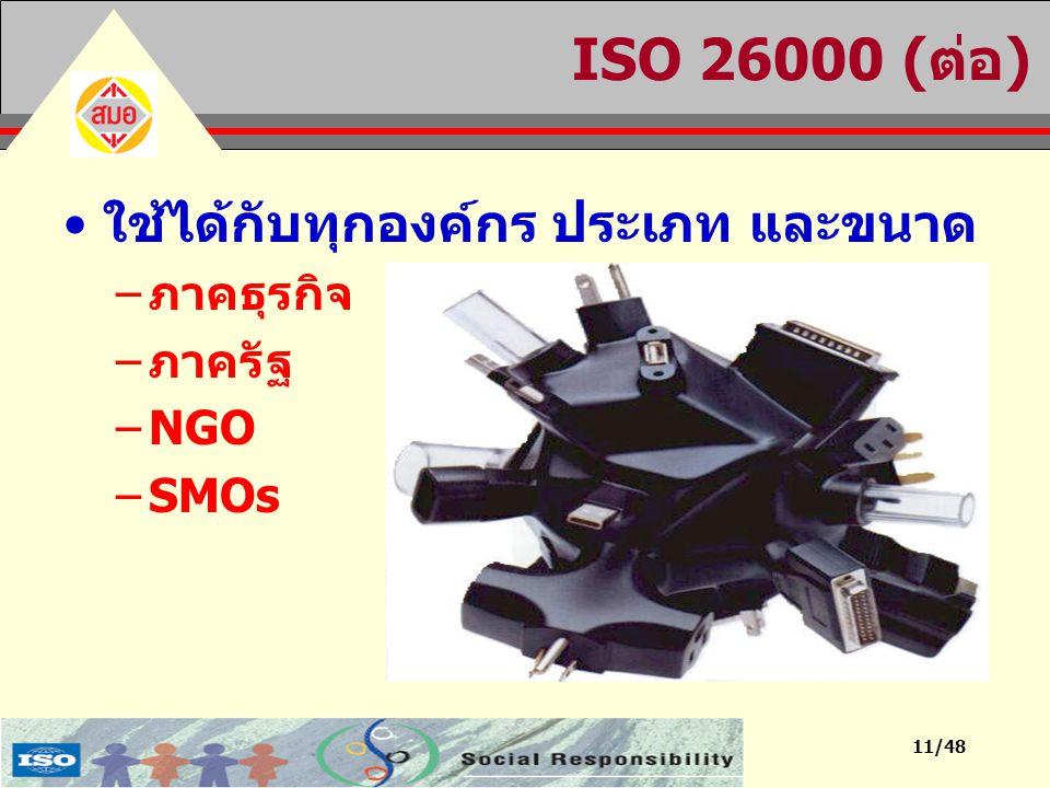 ISO 26000 (ต่อ) ใช้ได้กับทุกองค์กร ประเภท และขนาด ภาคธุรกิจ ภาครัฐ NGO