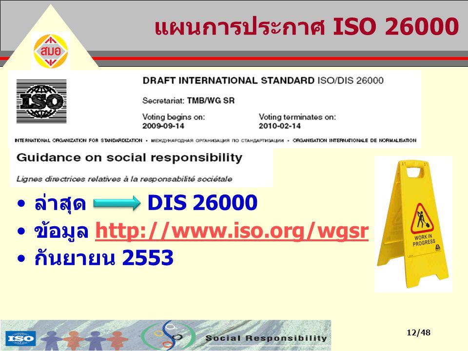แผนการประกาศ ISO 26000 ล่าสุด DIS 26000 ข้อมูล http://www.iso.org/wgsr