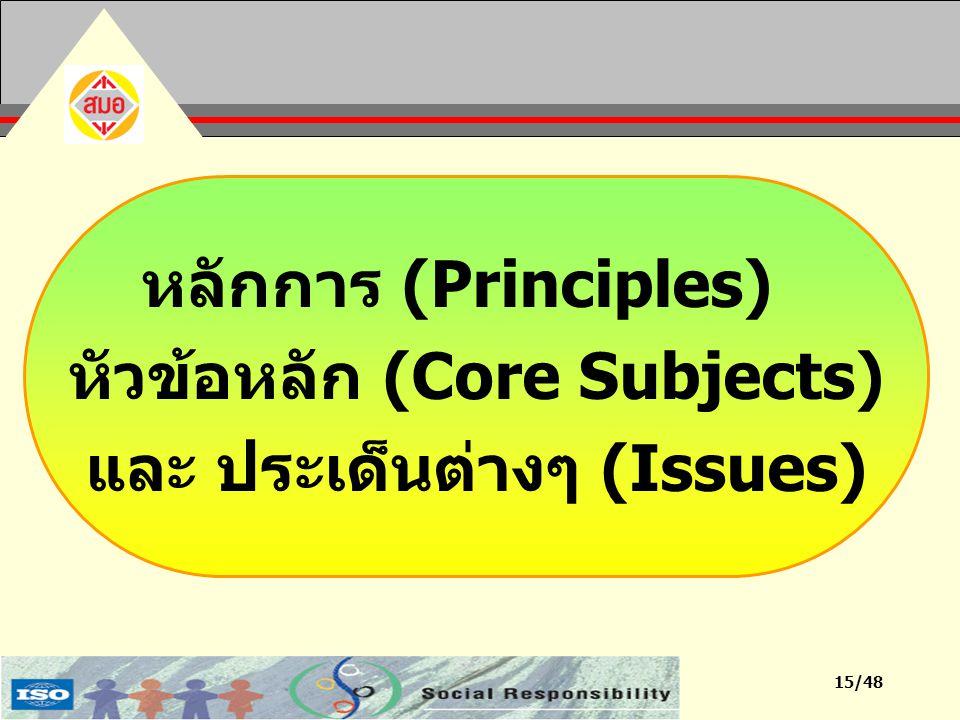 หัวข้อหลัก (Core Subjects) และ ประเด็นต่างๆ (Issues)