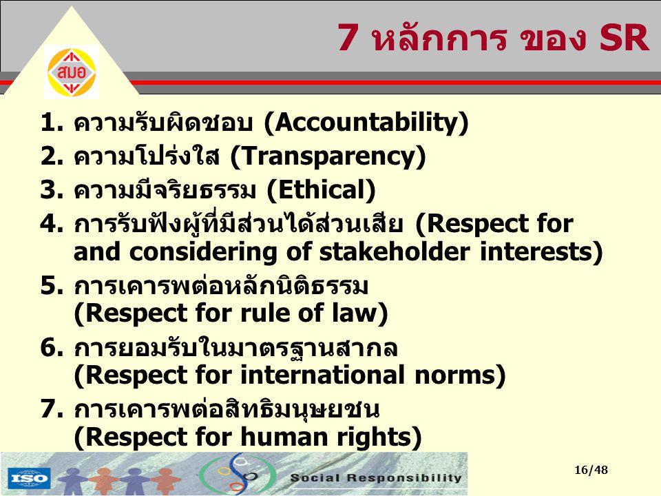 7 หลักการ ของ SR ความรับผิดชอบ (Accountability)