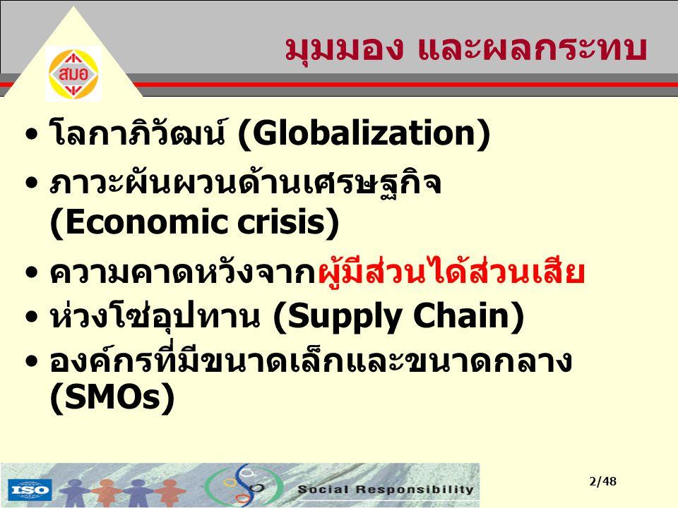 มุมมอง และผลกระทบ โลกาภิวัฒน์ (Globalization)