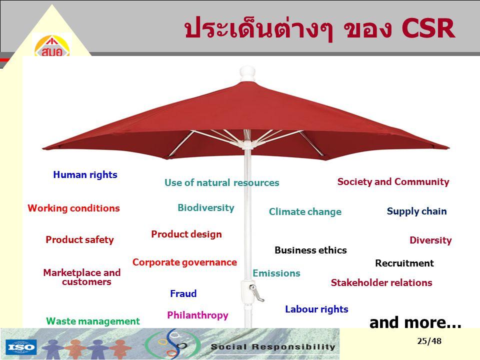 ประเด็นต่างๆ ของ CSR and more…
