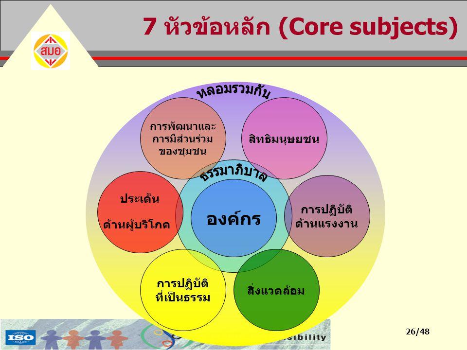 7 หัวข้อหลัก (Core subjects)
