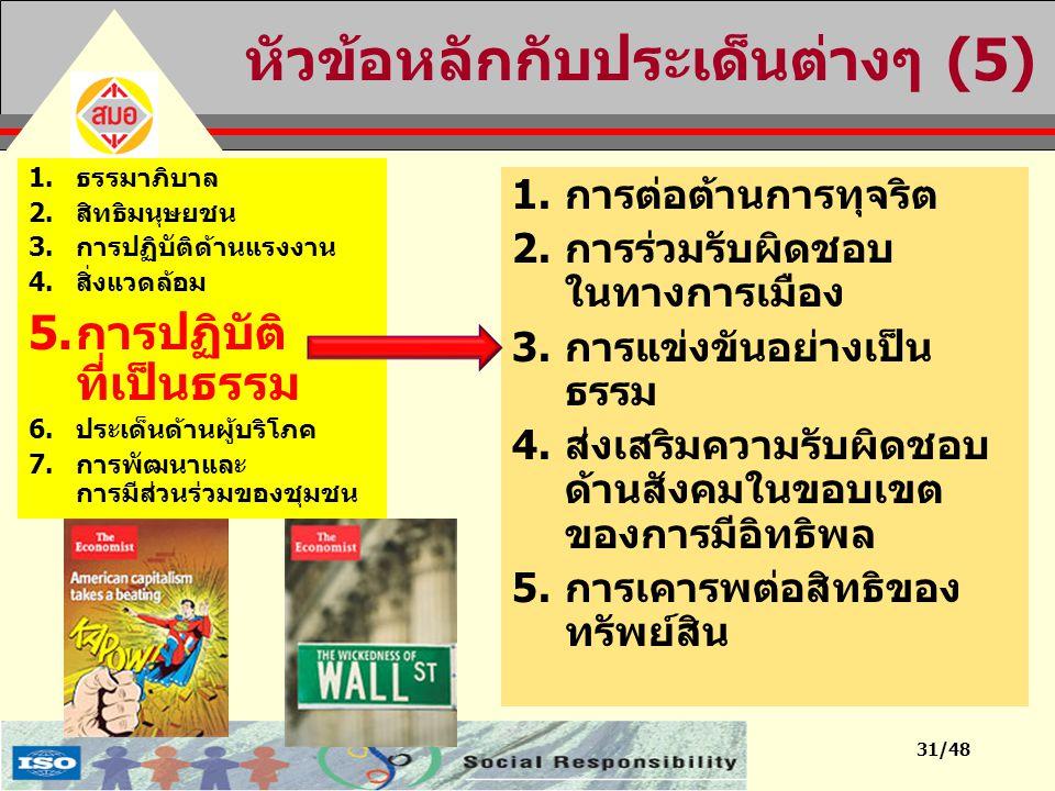 หัวข้อหลักกับประเด็นต่างๆ (5)