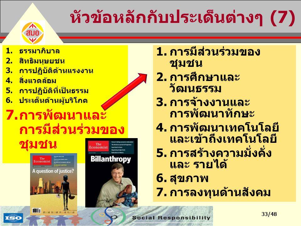 หัวข้อหลักกับประเด็นต่างๆ (7)