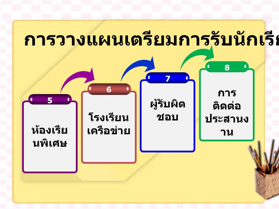 การวางแผนเตรียมการรับนักเรียน