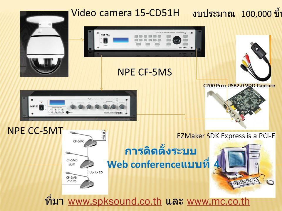 การติดตั้งระบบ Web conferenceแบบที่ 4