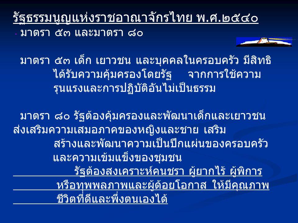 รัฐธรรมนูญแห่งราชอาณาจักรไทย พ.ศ.๒๕๔๐