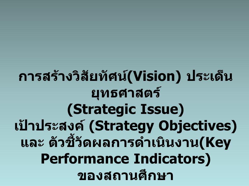 การสร้างวิสัยทัศน์(Vision) ประเด็นยุทธศาสตร์