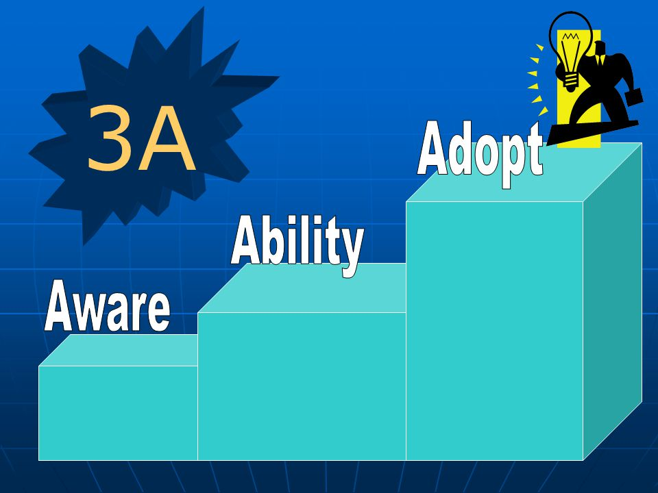 3A Adopt Ability Aware
