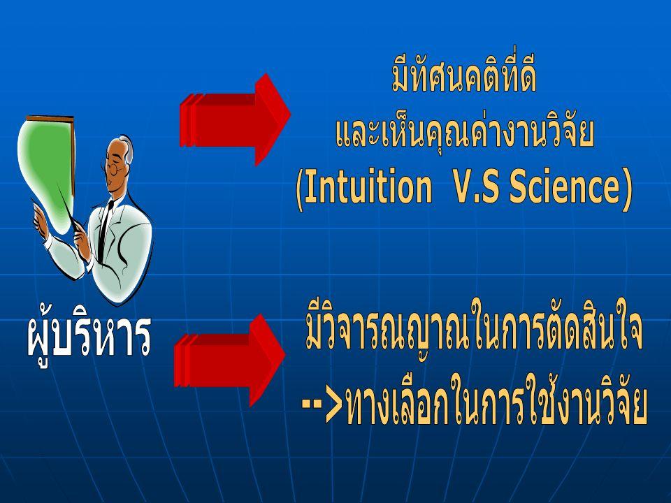 และเห็นคุณค่างานวิจัย (Intuition V.S Science)