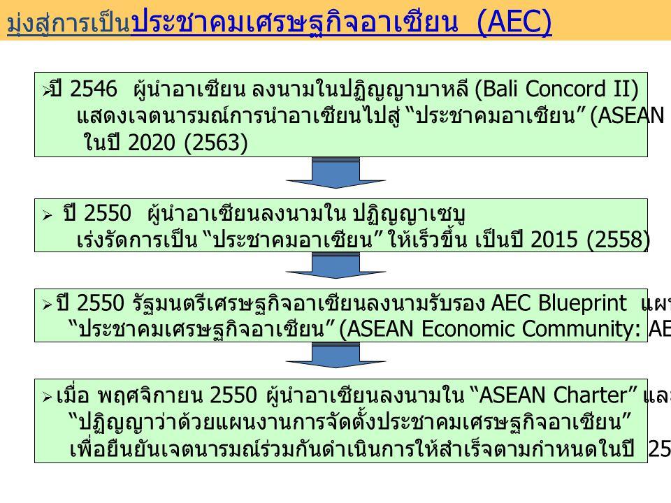 มุ่งสู่การเป็นประชาคมเศรษฐกิจอาเซียน (AEC)