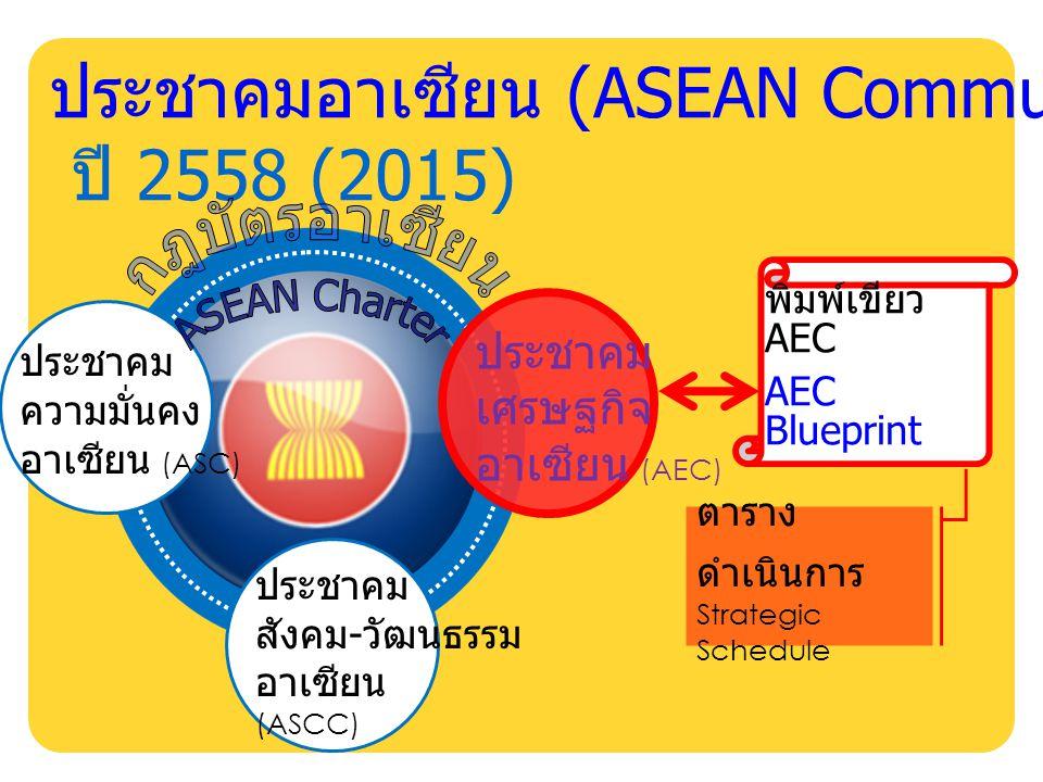 ประชาคมอาเซียน (ASEAN Community) ปี 2558 (2015)