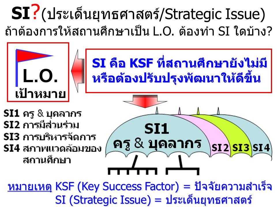L.O. SI (ประเด็นยุทธศาสตร์/Strategic Issue)