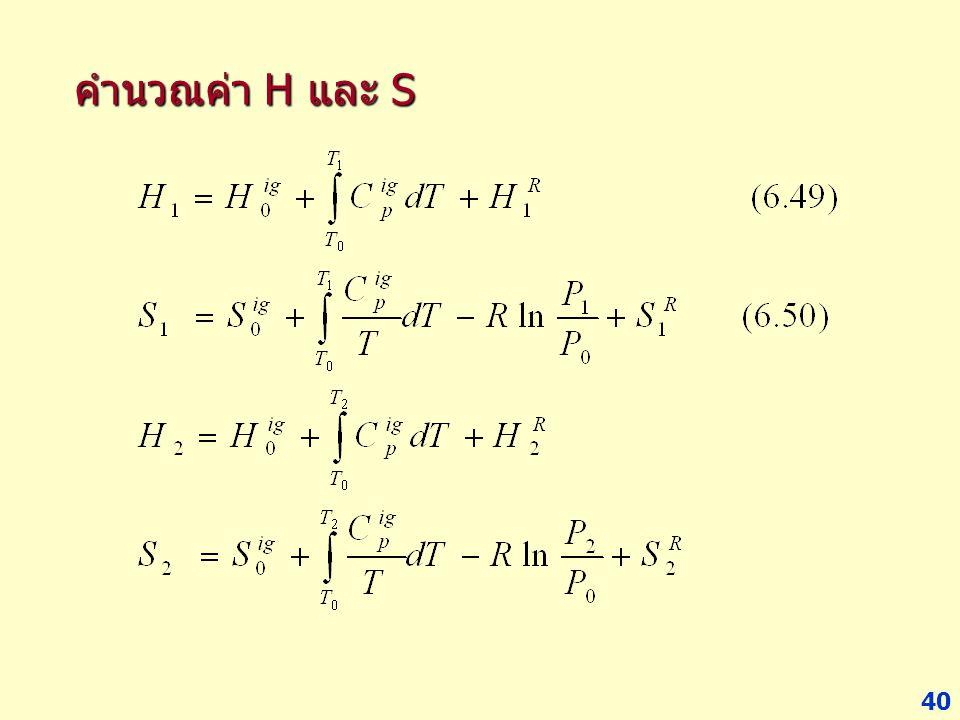 คำนวณค่า H และ S อธิบายสมการแต่ละเทอม