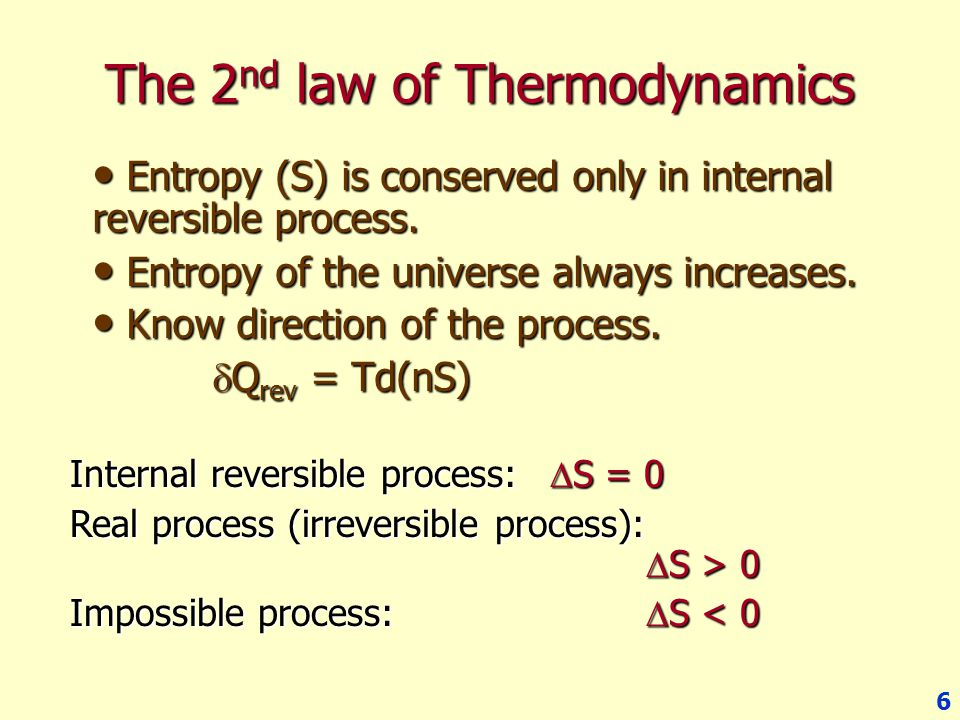 The 2nd law of Thermodynamics