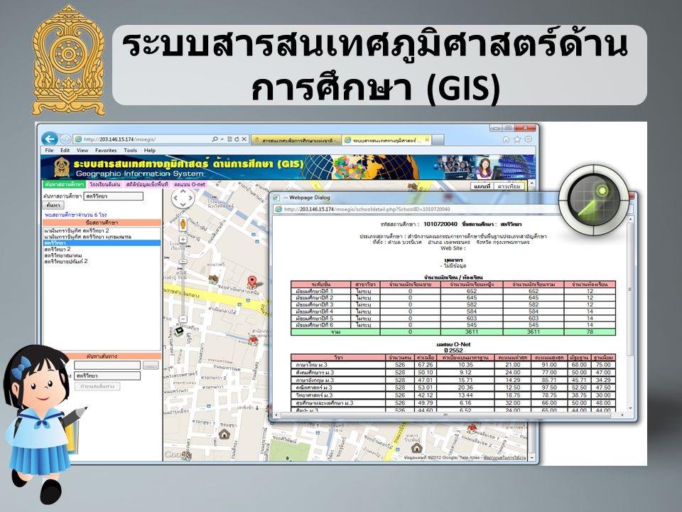 ระบบสารสนเทศภูมิศาสตร์ด้านการศึกษา (GIS)