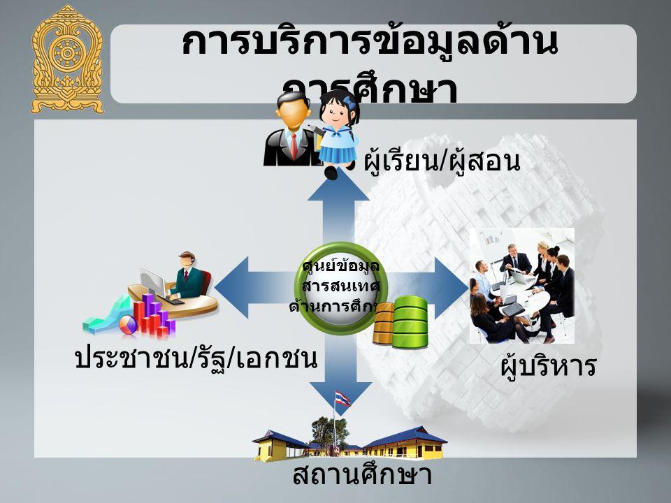 การบริการข้อมูลด้านการศึกษา