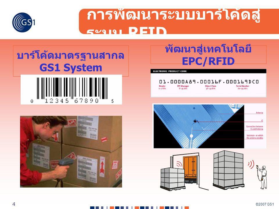การพัฒนาระบบบาร์โค้ดสู่ระบบ RFID