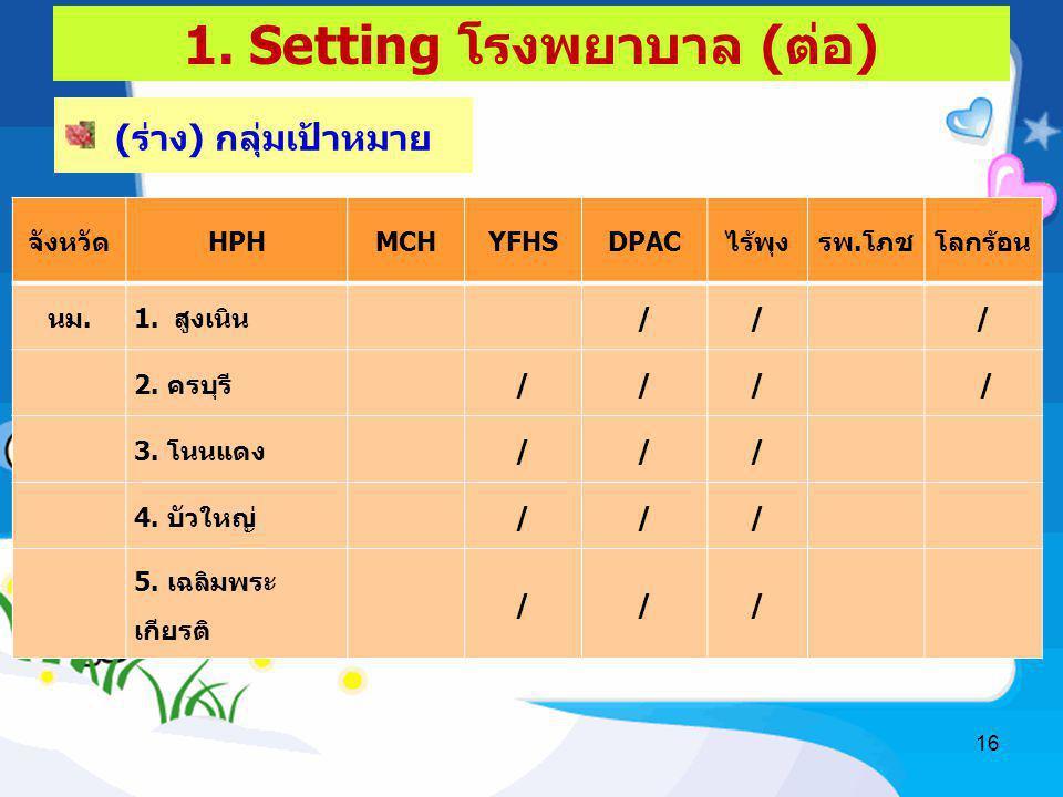 1. Setting โรงพยาบาล (ต่อ)