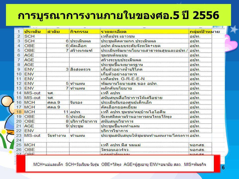 การบูรณาการงานภายในของศอ.5 ปี 2556
