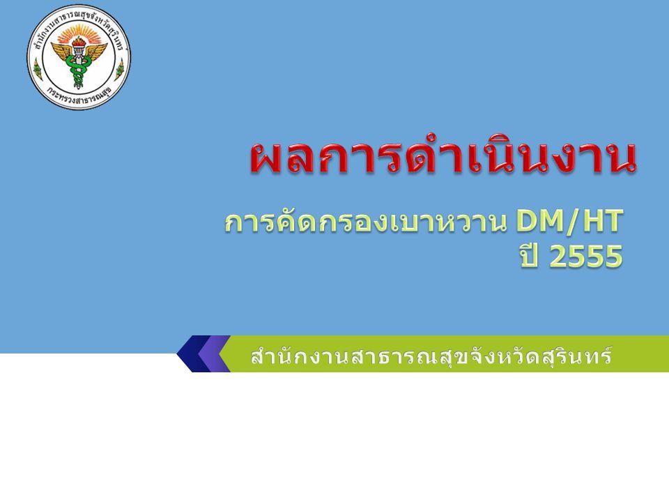 ผลการดำเนินงาน การคัดกรองเบาหวาน DM/HT ปี 2555
