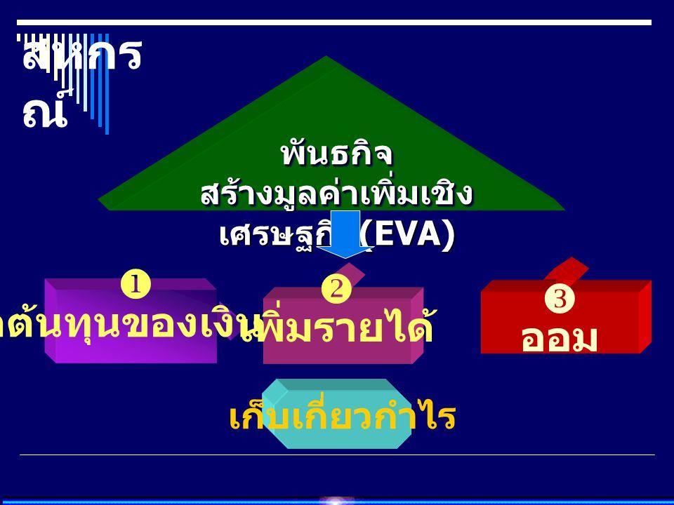 สร้างมูลค่าเพิ่มเชิงเศรษฐกิจ(EVA)