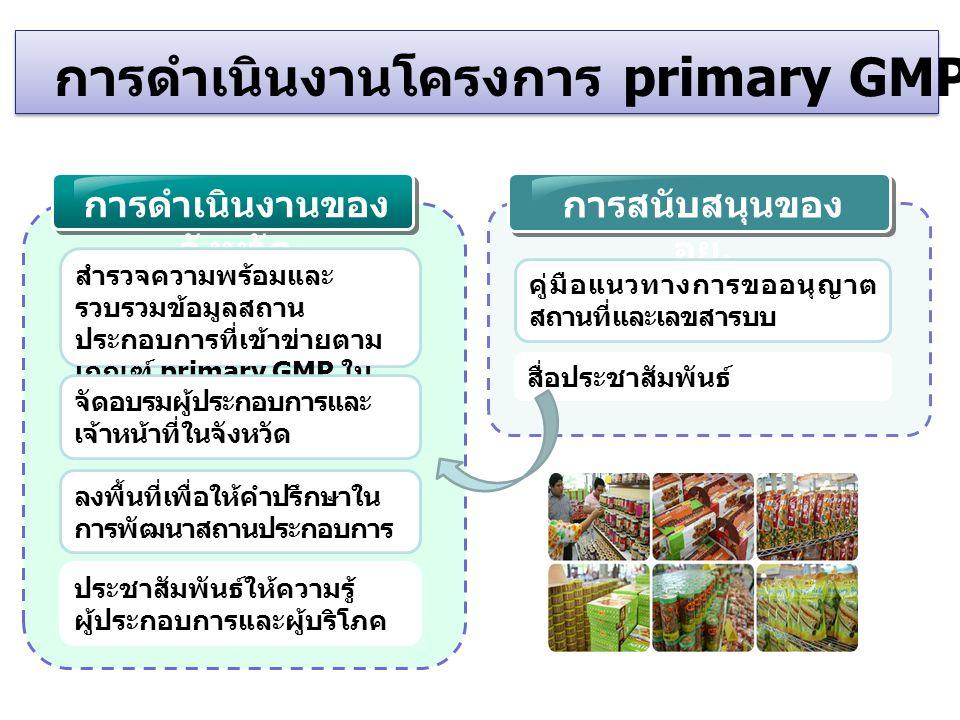 การดำเนินงานโครงการ primary GMP