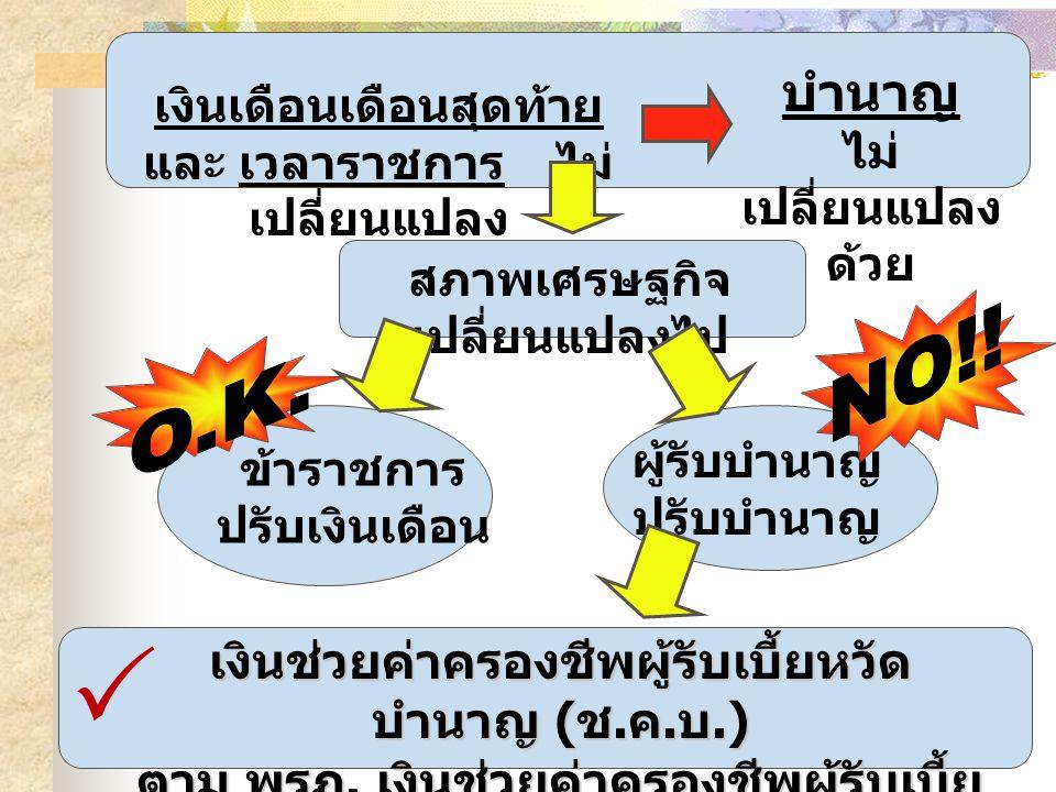 P บำนาญ ไม่เปลี่ยนแปลงด้วย NO!! O.K.